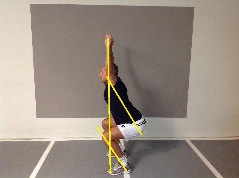 Una risorsa utile: Overhead Squat Test